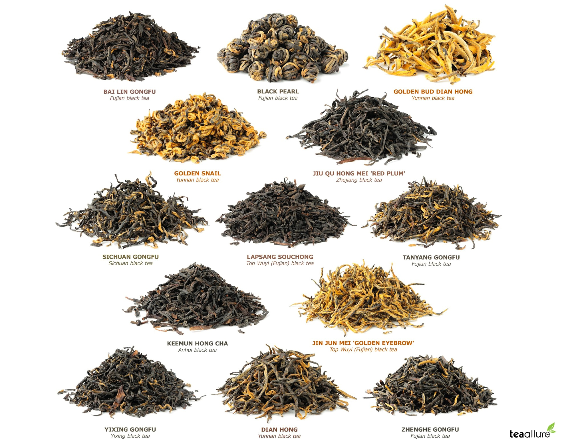 Chinese Black Tea types