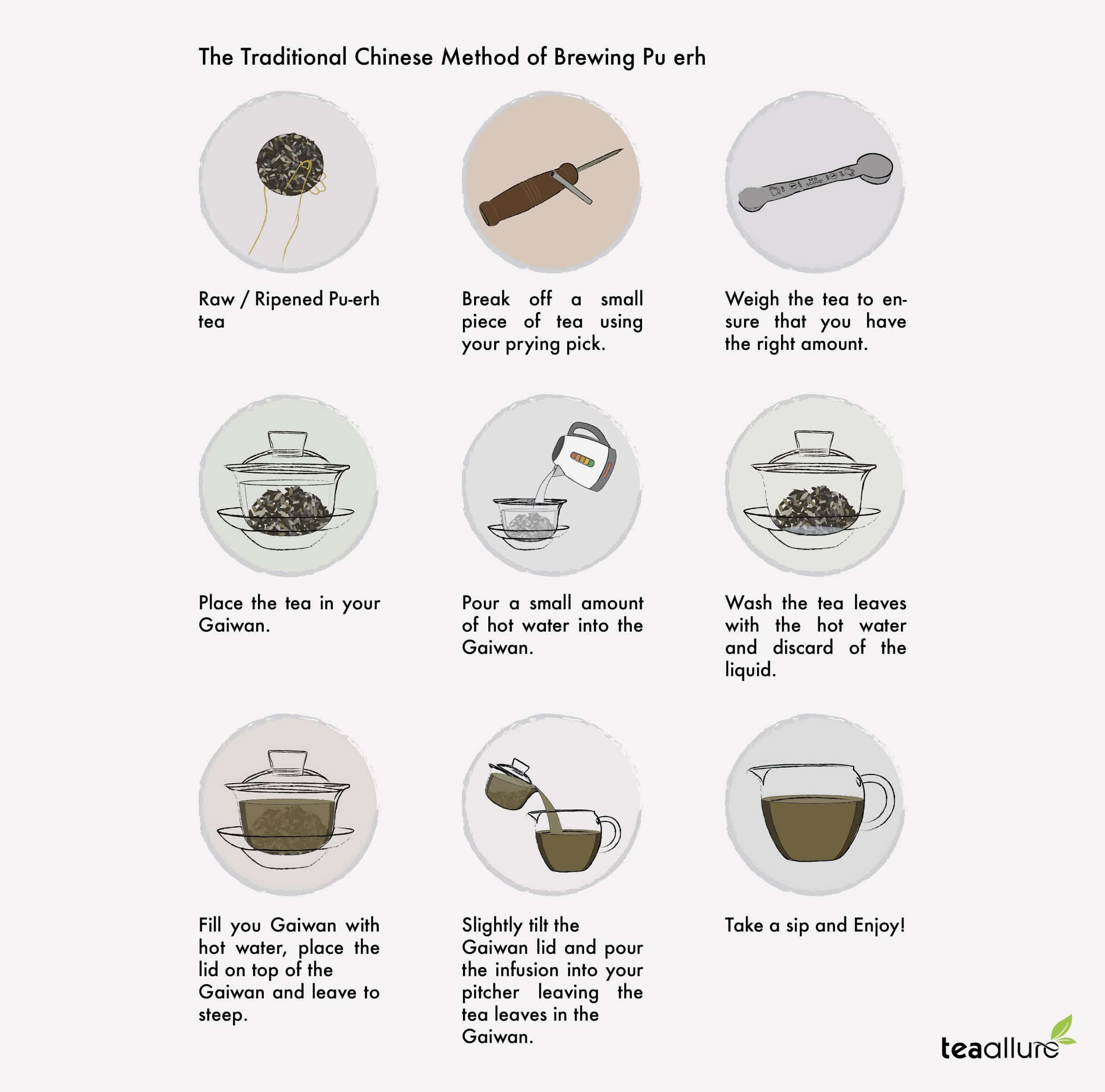 How to brew Pu-erh tea by the Eastern method