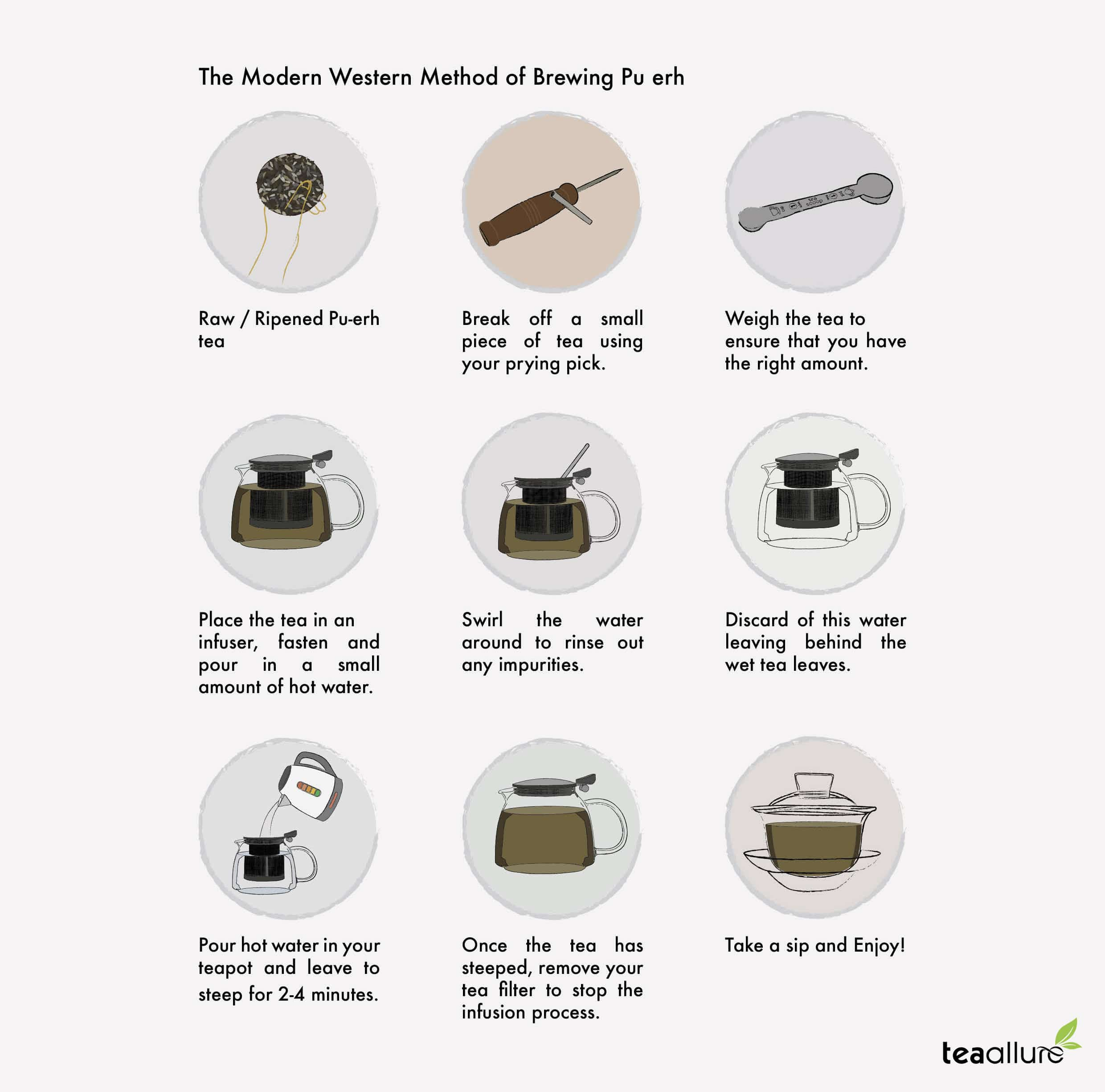 How to brew Pu-erh tea by the Western method