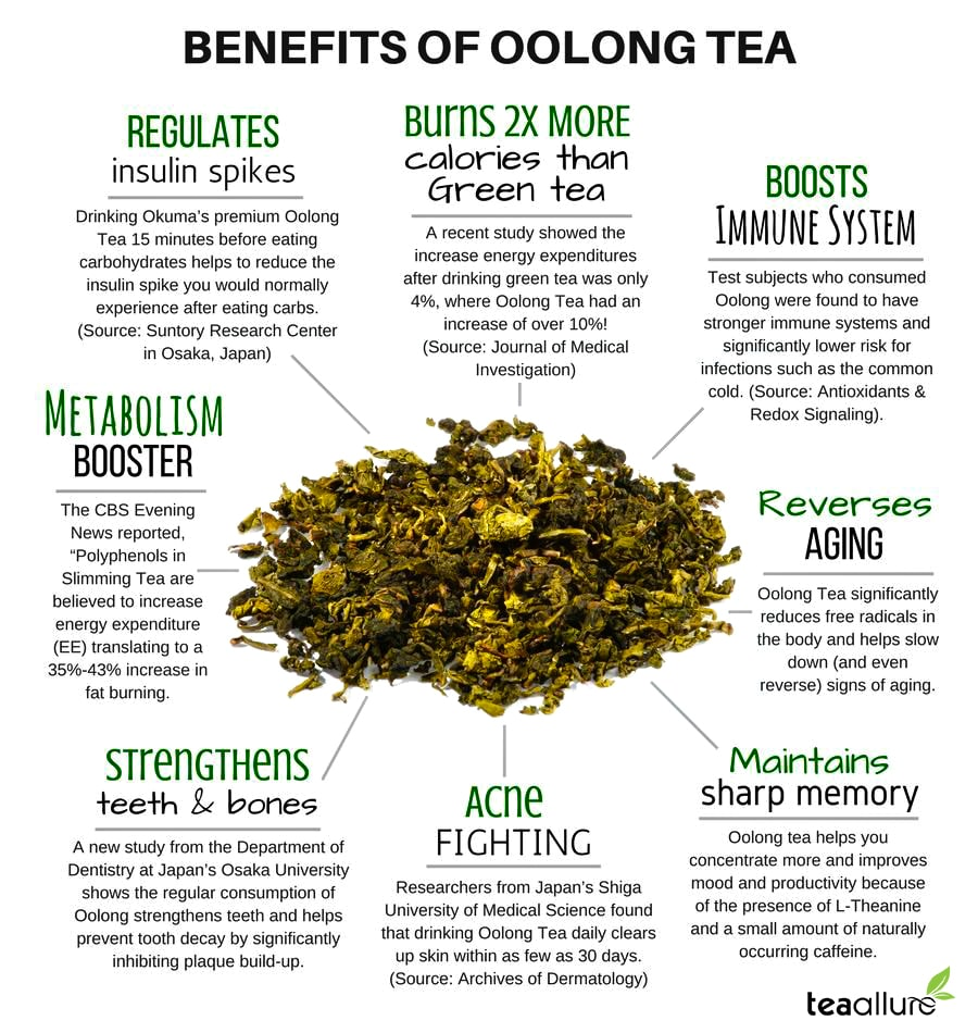 All the benefits of Oolong tea