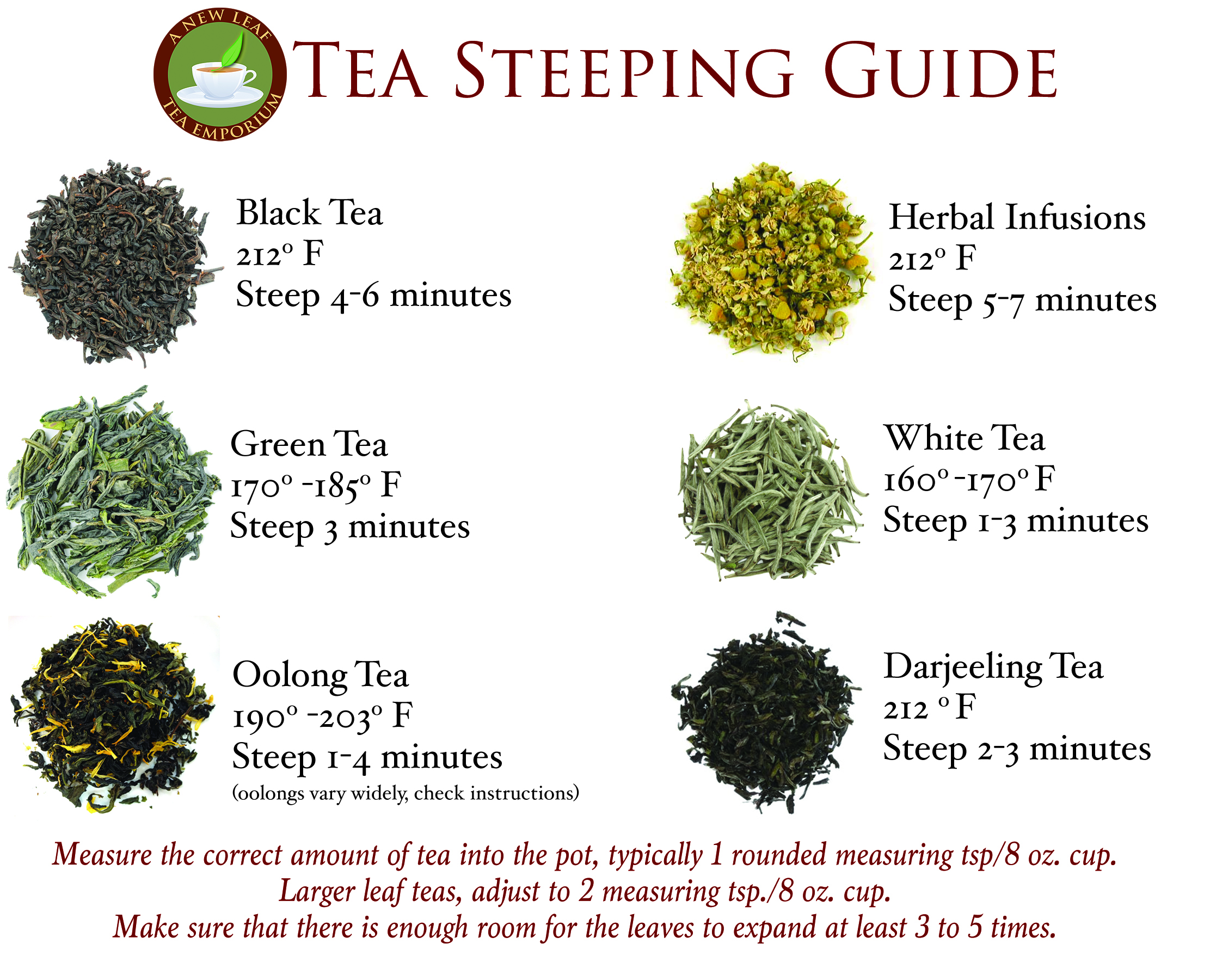 Oolong Tea Steeping Guide